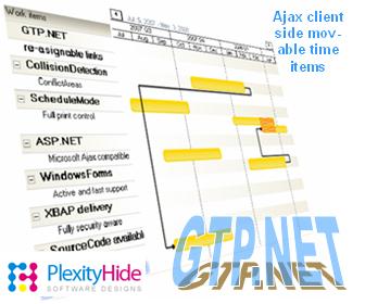 Interactive Gantt chart from plexityHide