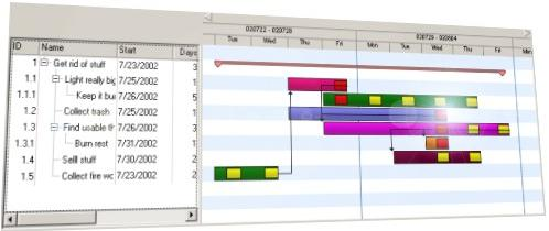 Gantt vclactivex plexityhide gantt chart diagrams are a good way of presenting scheduled tasks almost all administrative software systems deal with scheduling of some sort ccuart Images