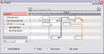And yet Another Gantt chart
